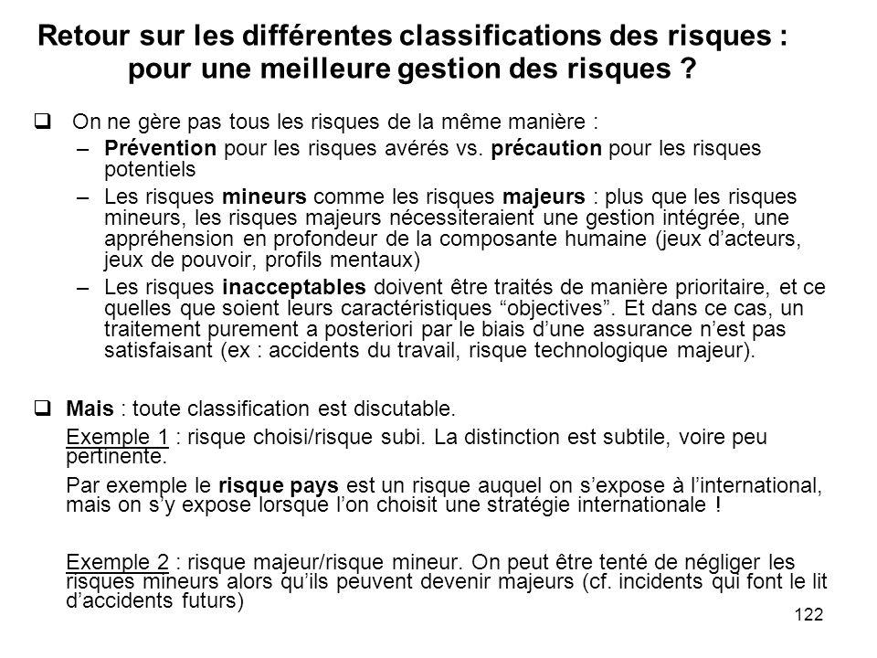 Retour sur les différentes classifications des risques : pour une meilleure gestion des risques