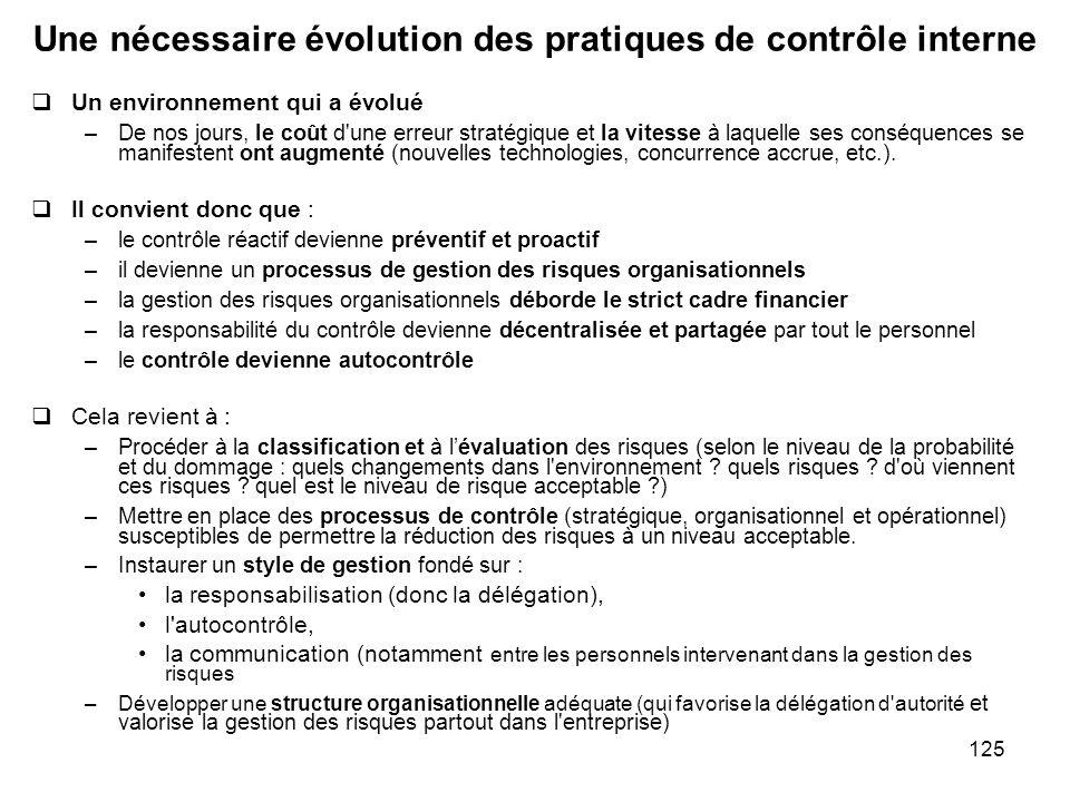 Une nécessaire évolution des pratiques de contrôle interne