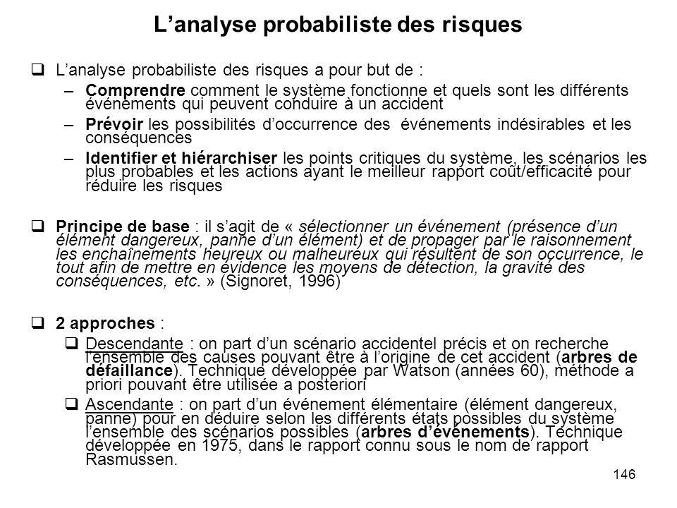 L'analyse probabiliste des risques
