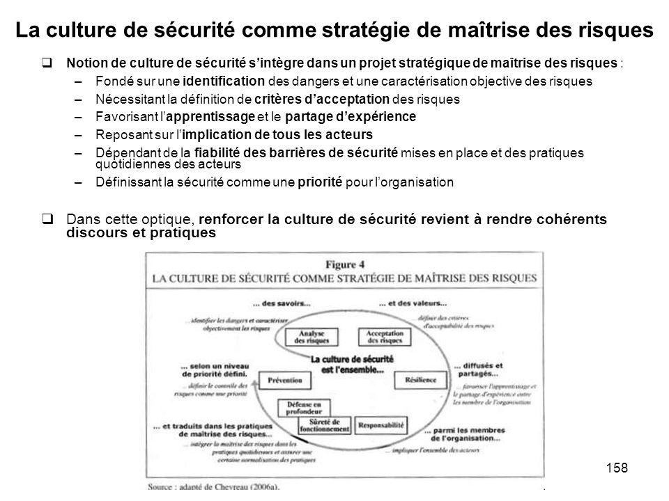 La culture de sécurité comme stratégie de maîtrise des risques