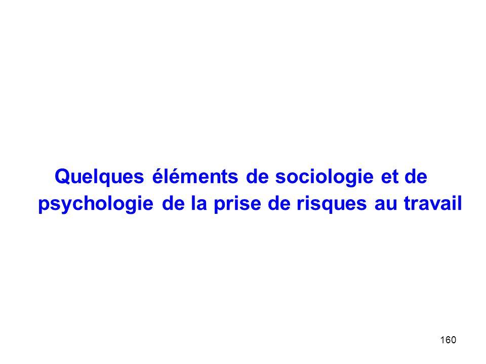 Quelques éléments de sociologie et de psychologie de la prise de risques au travail