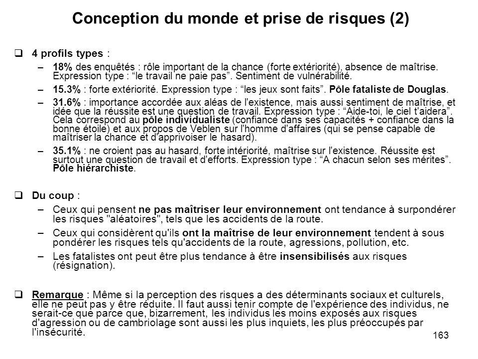 Conception du monde et prise de risques (2)