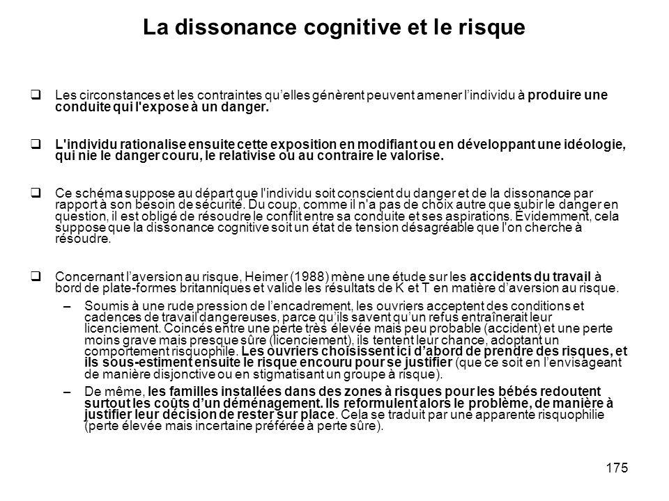 La dissonance cognitive et le risque