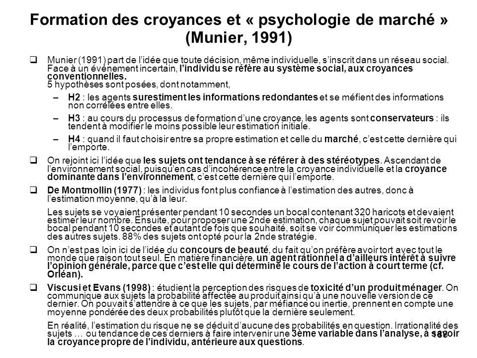 Formation des croyances et « psychologie de marché » (Munier, 1991)