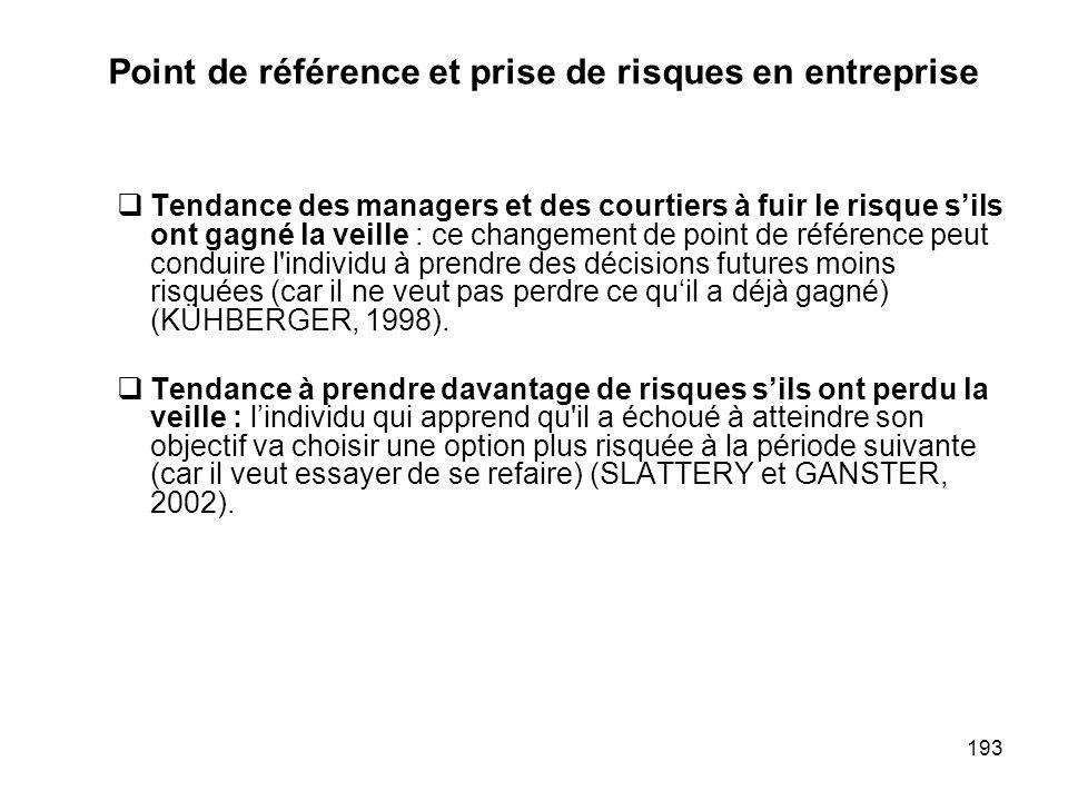 Point de référence et prise de risques en entreprise