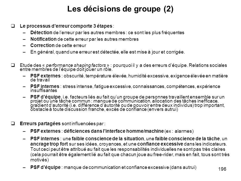 Les décisions de groupe (2)
