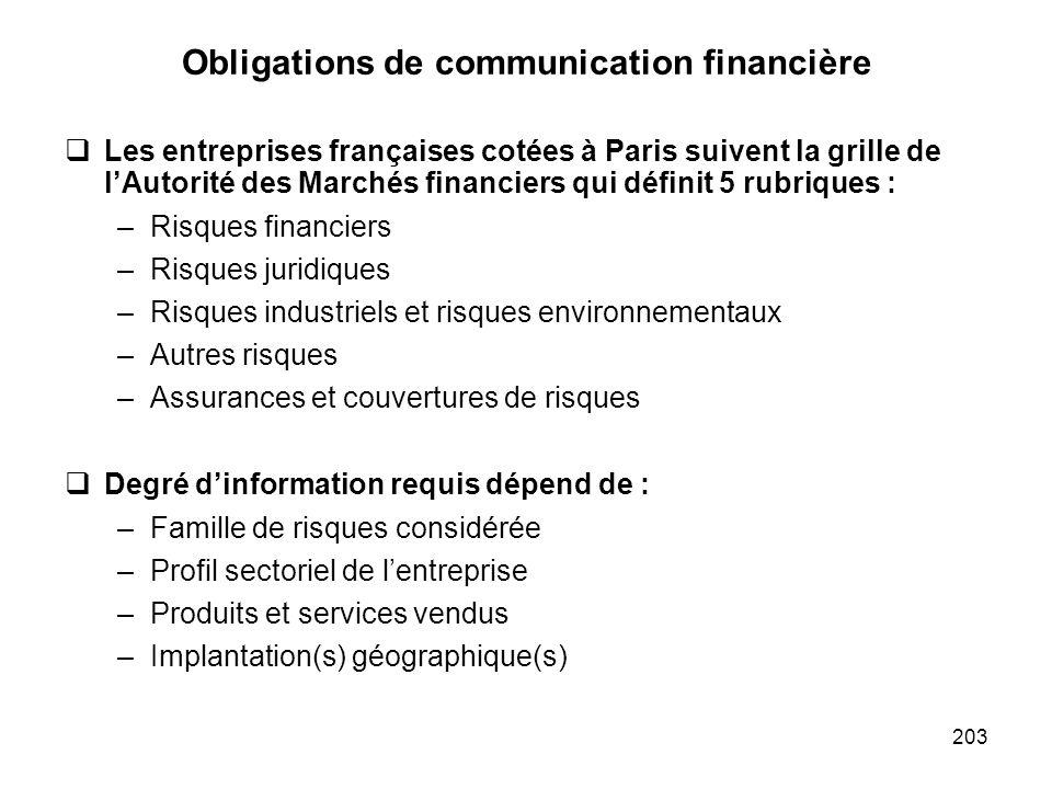 Obligations de communication financière