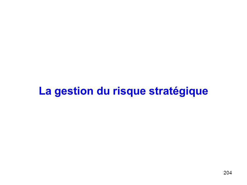 La gestion du risque stratégique