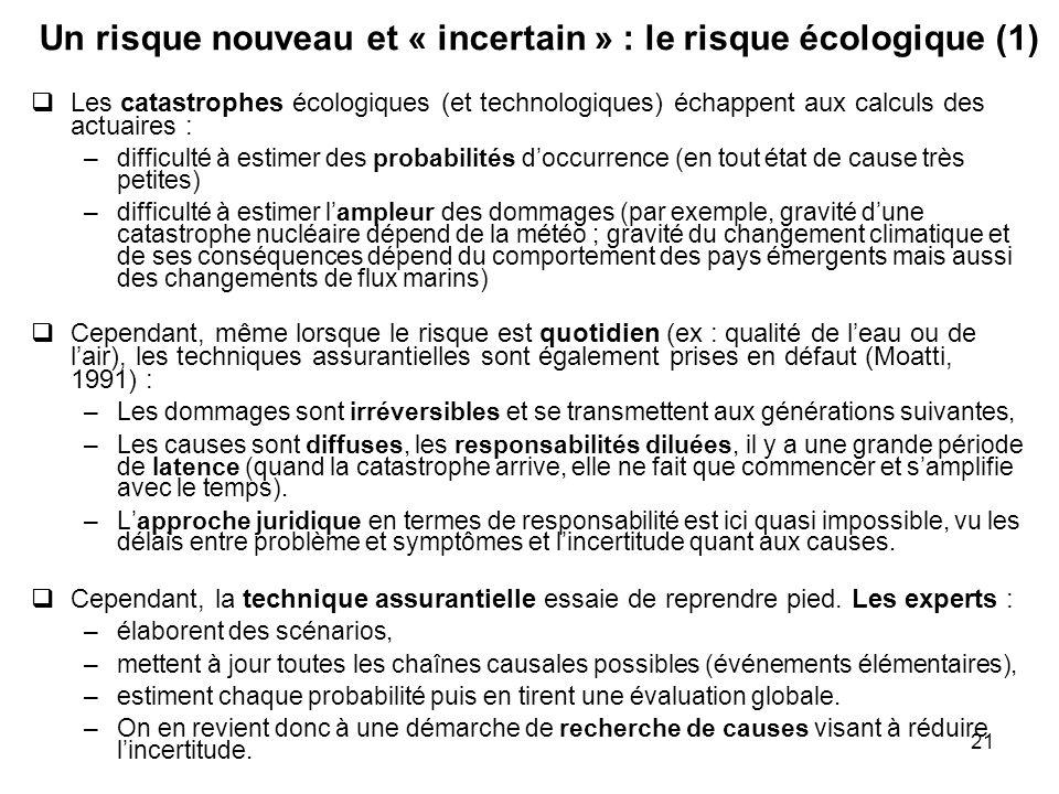 Un risque nouveau et « incertain » : le risque écologique (1)