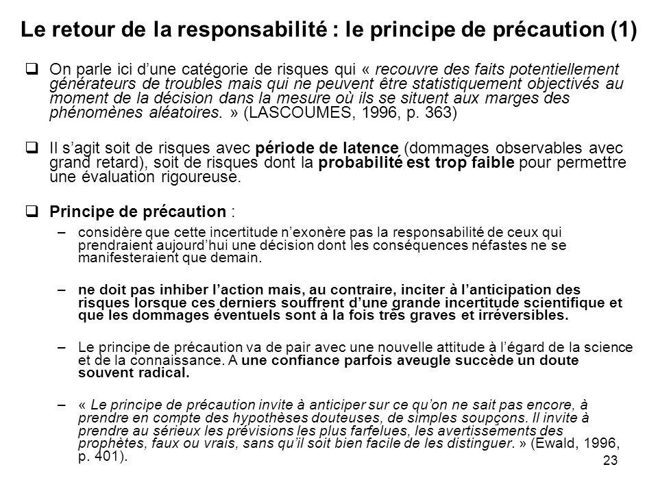 Le retour de la responsabilité : le principe de précaution (1)