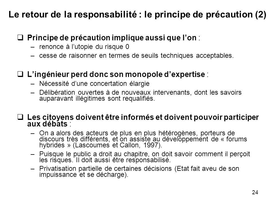 Le retour de la responsabilité : le principe de précaution (2)