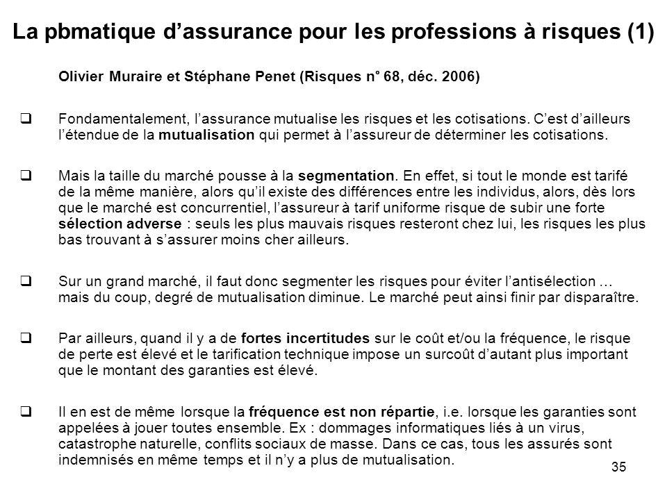 La pbmatique d'assurance pour les professions à risques (1)