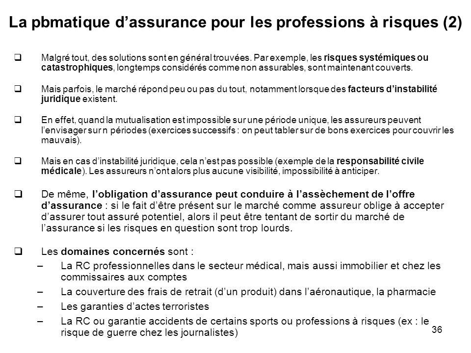 La pbmatique d'assurance pour les professions à risques (2)