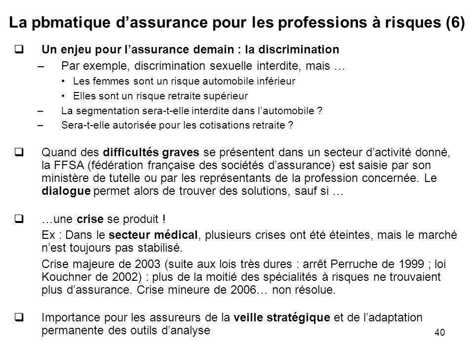 La pbmatique d'assurance pour les professions à risques (6)