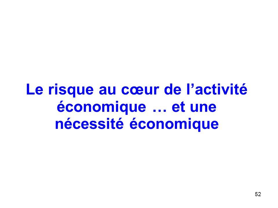 Le risque au cœur de l'activité économique … et une nécessité économique