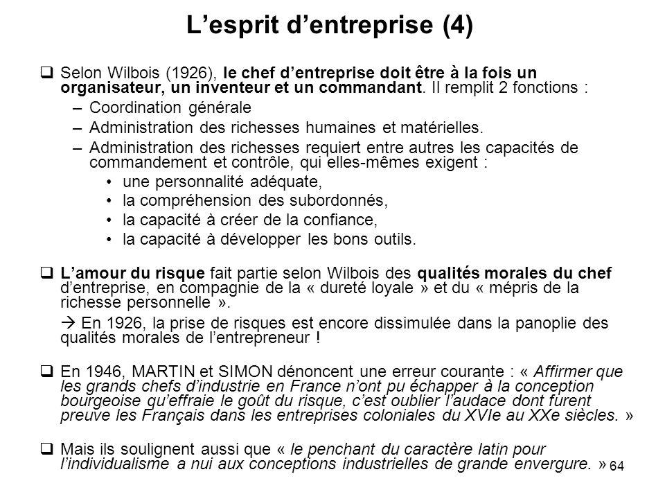 L'esprit d'entreprise (4)