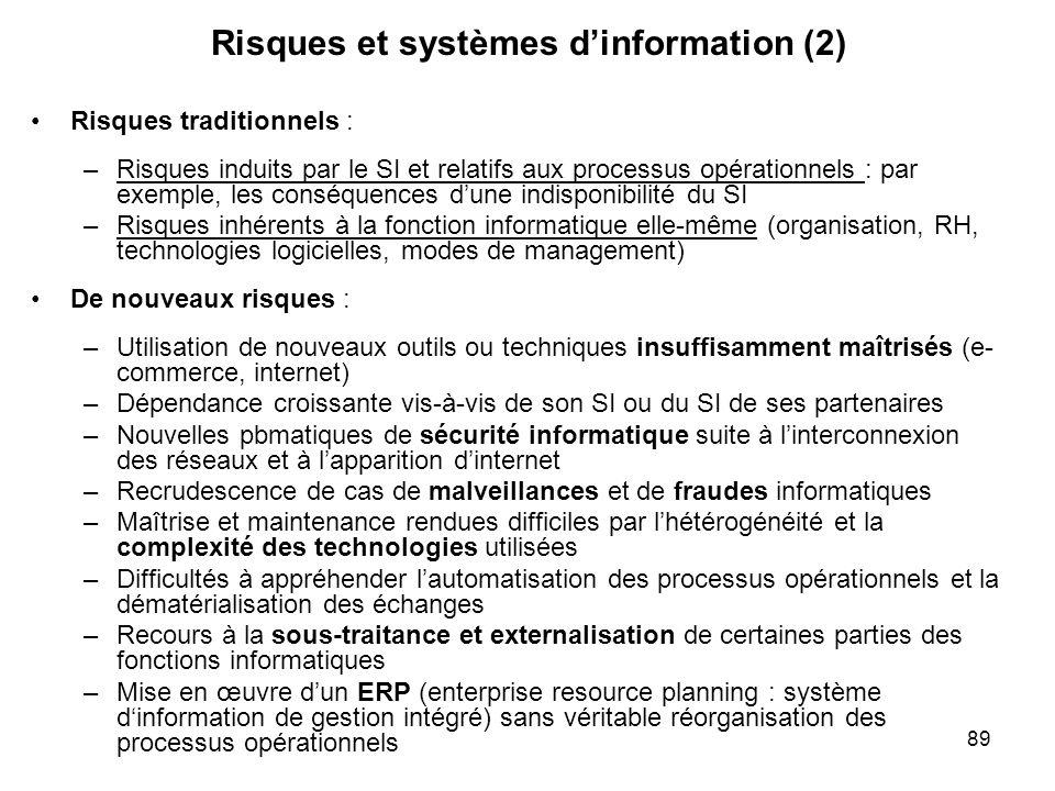Risques et systèmes d'information (2)