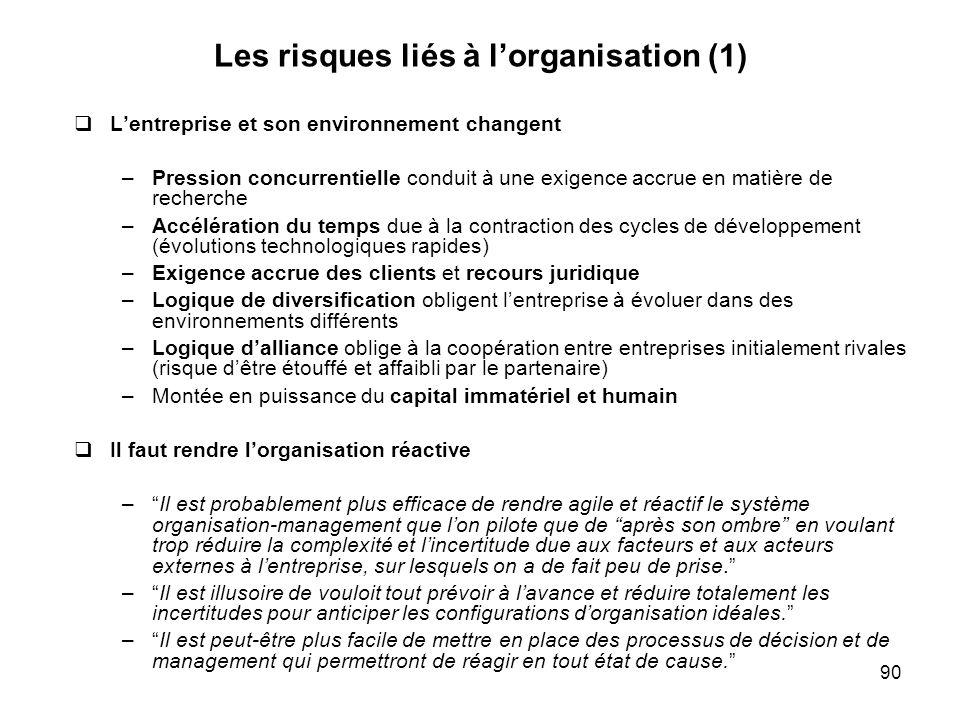 Les risques liés à l'organisation (1)