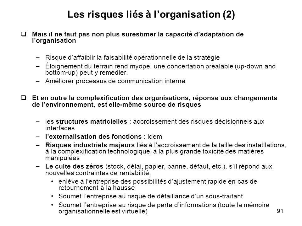 Les risques liés à l'organisation (2)