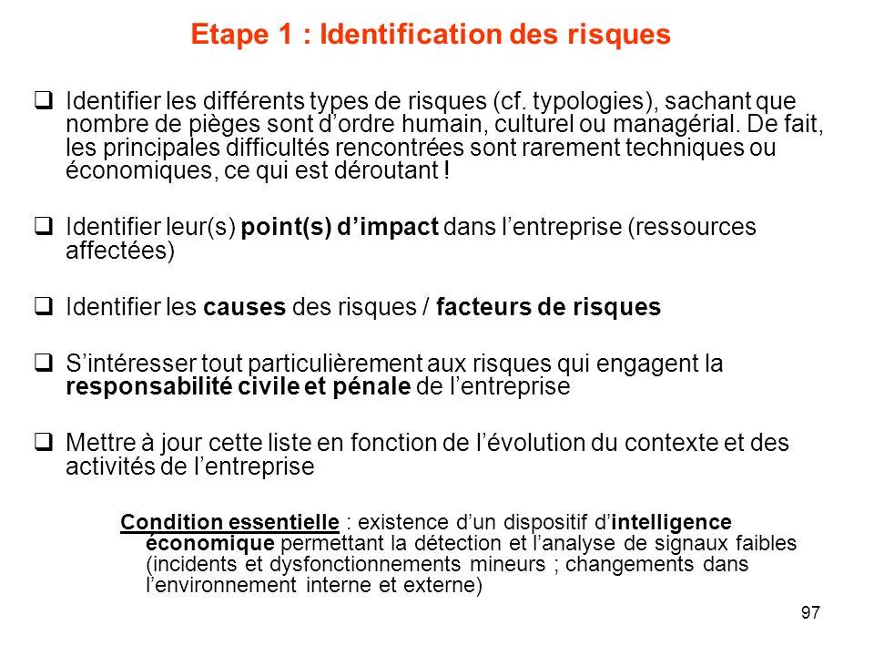 Etape 1 : Identification des risques