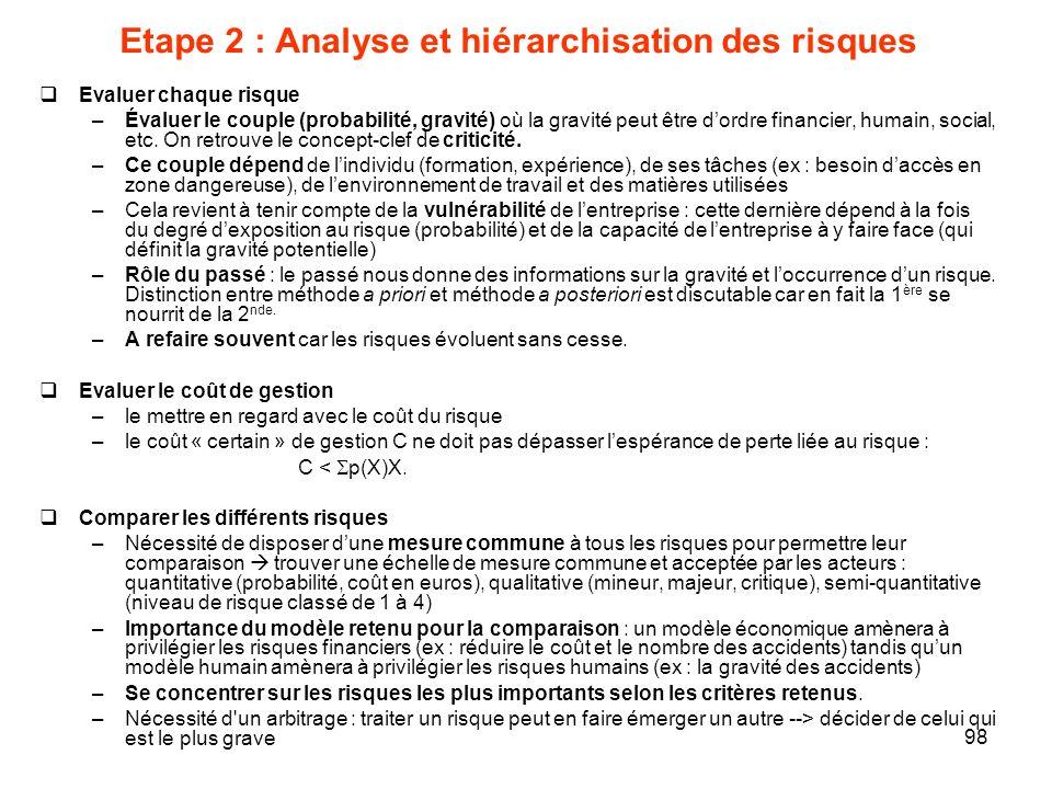 Etape 2 : Analyse et hiérarchisation des risques