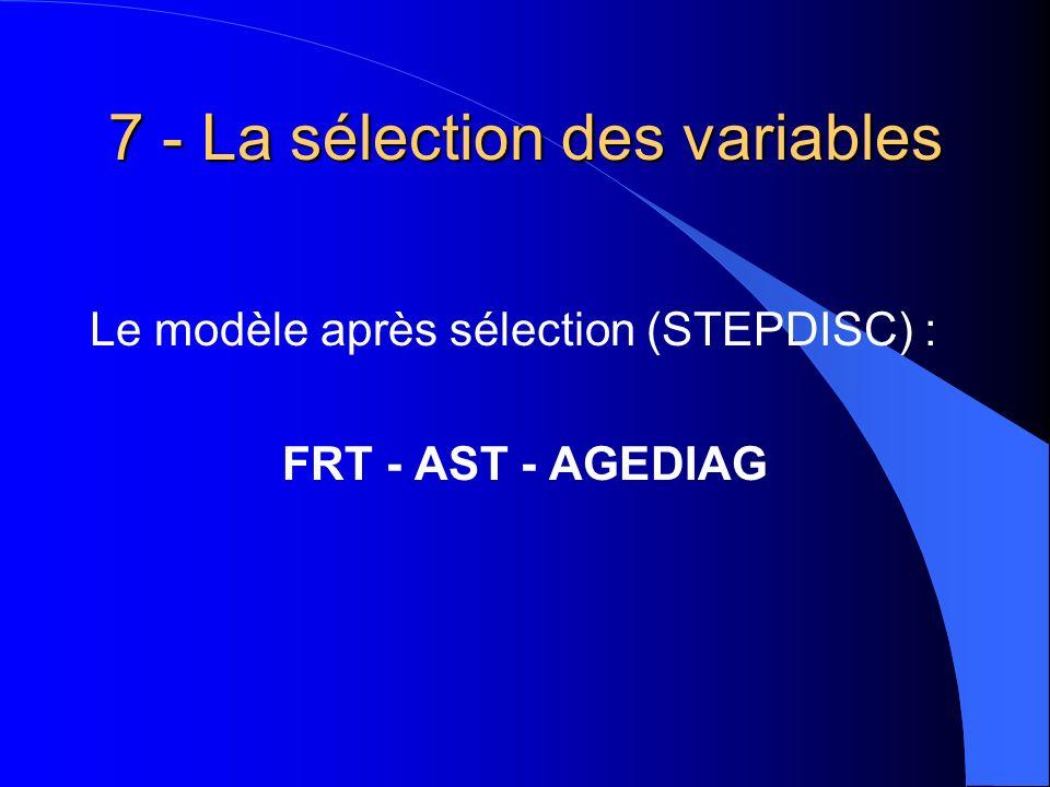 7 - La sélection des variables