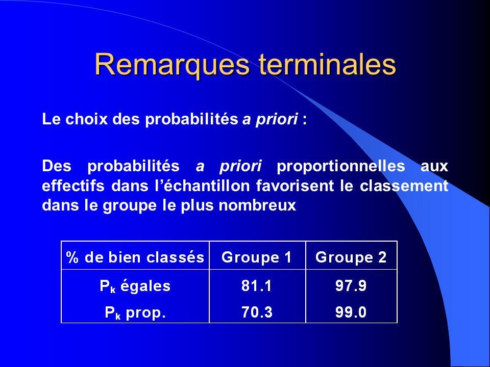 Remarques terminales Le choix des probabilités a priori :