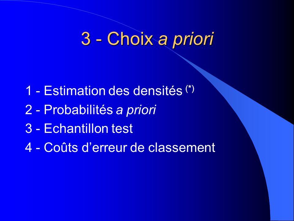 3 - Choix a priori 1 - Estimation des densités (*)