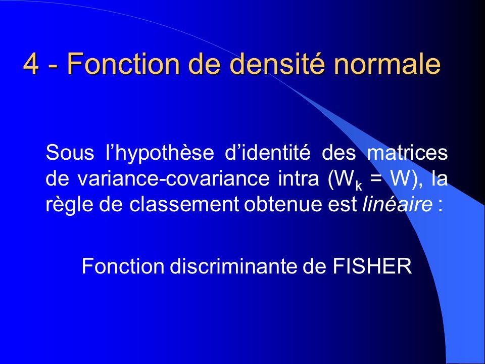 4 - Fonction de densité normale