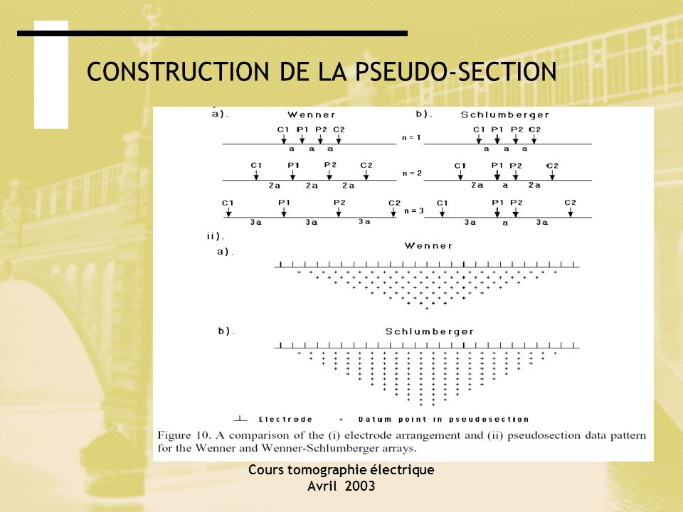 CONSTRUCTION DE LA PSEUDO-SECTION