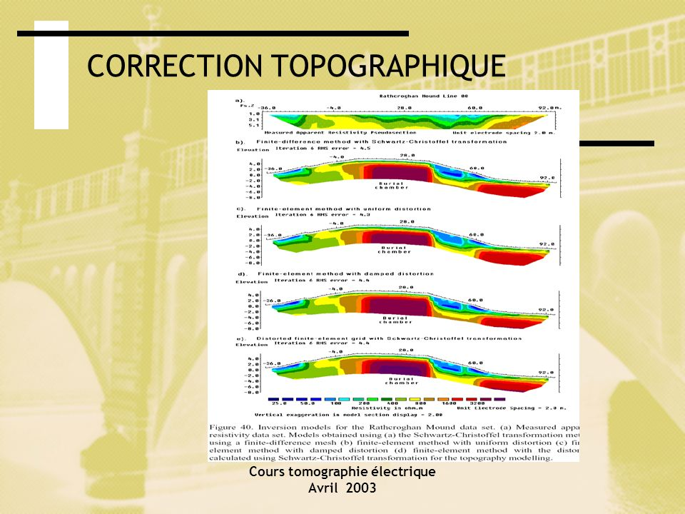 CORRECTION TOPOGRAPHIQUE