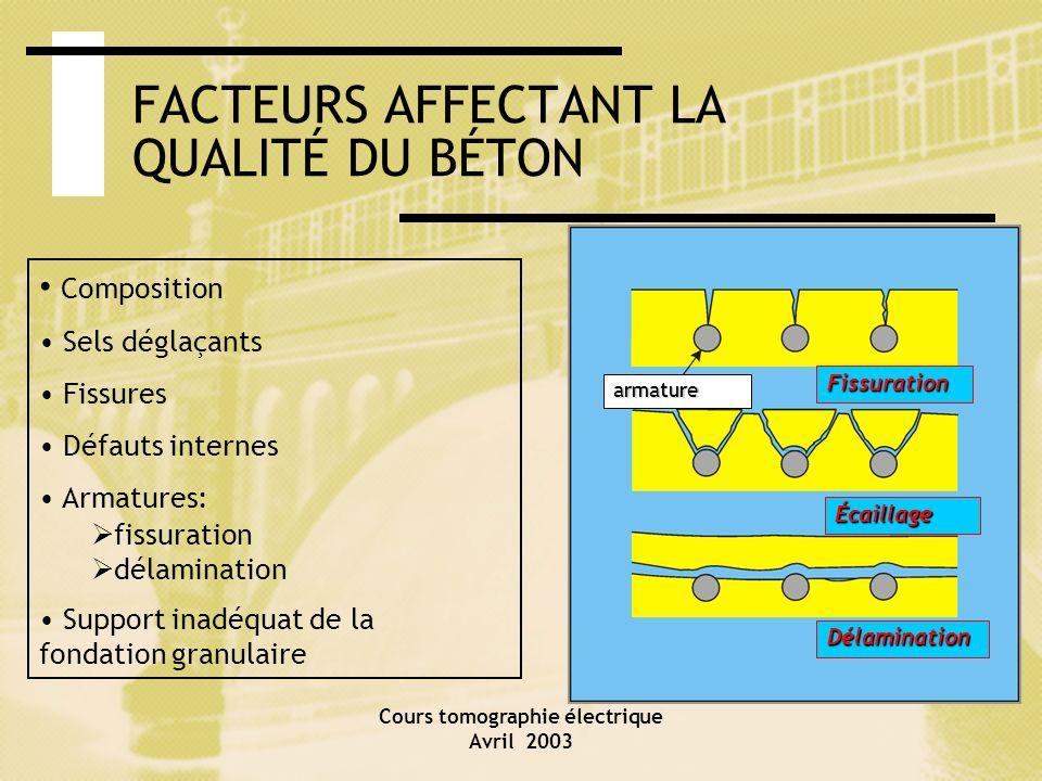 FACTEURS AFFECTANT LA QUALITÉ DU BÉTON