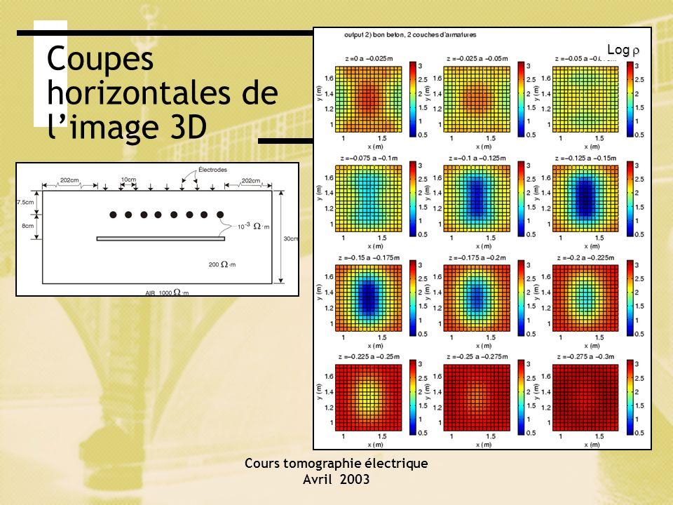 Coupes horizontales de l'image 3D