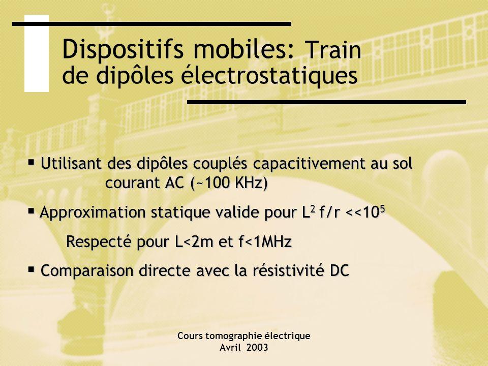 Dispositifs mobiles: Train de dipôles électrostatiques