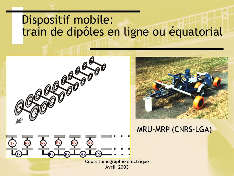 Dispositif mobile: train de dipôles en ligne ou équatorial