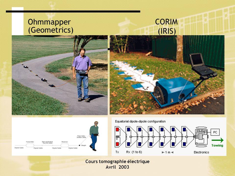 Ohmmapper (Geometrics)