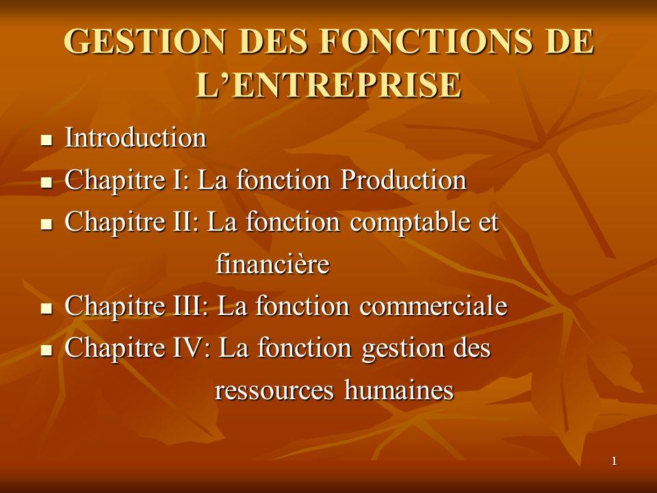 GESTION DES FONCTIONS DE L'ENTREPRISE