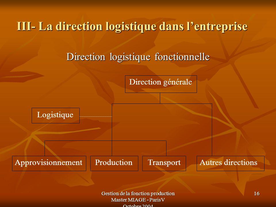 III- La direction logistique dans l'entreprise