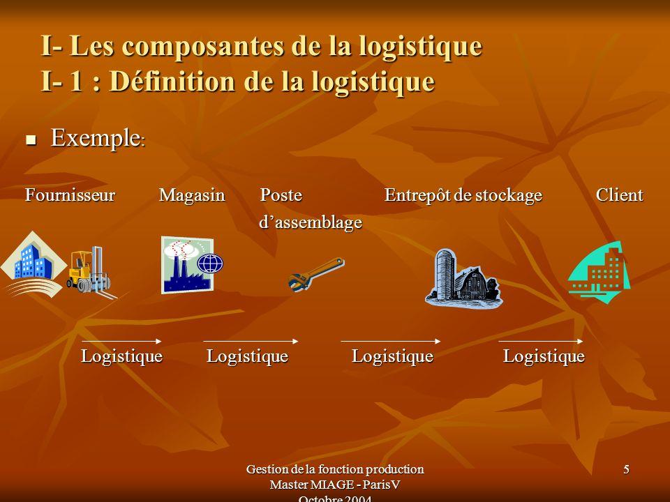I- Les composantes de la logistique I- 1 : Définition de la logistique