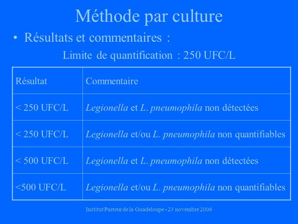 Méthode par culture Résultats et commentaires :