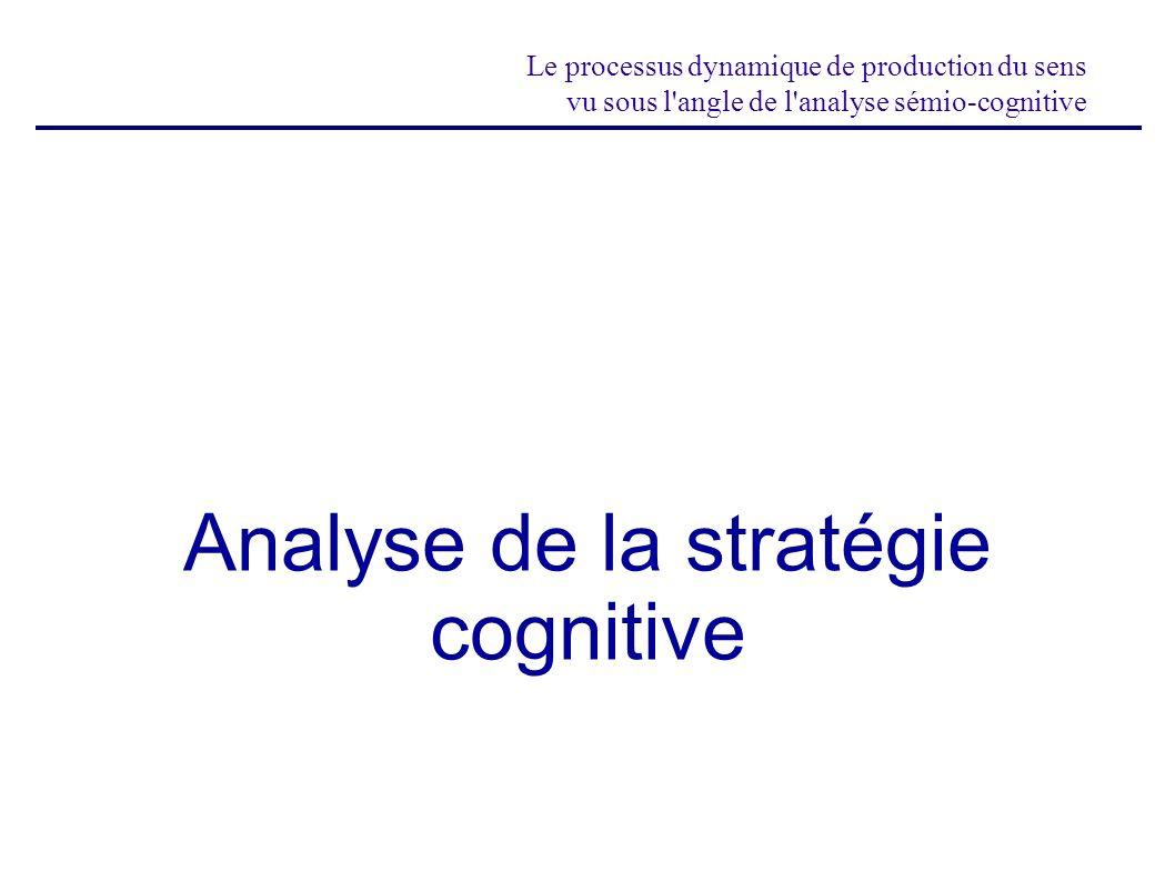 Analyse de la stratégie cognitive