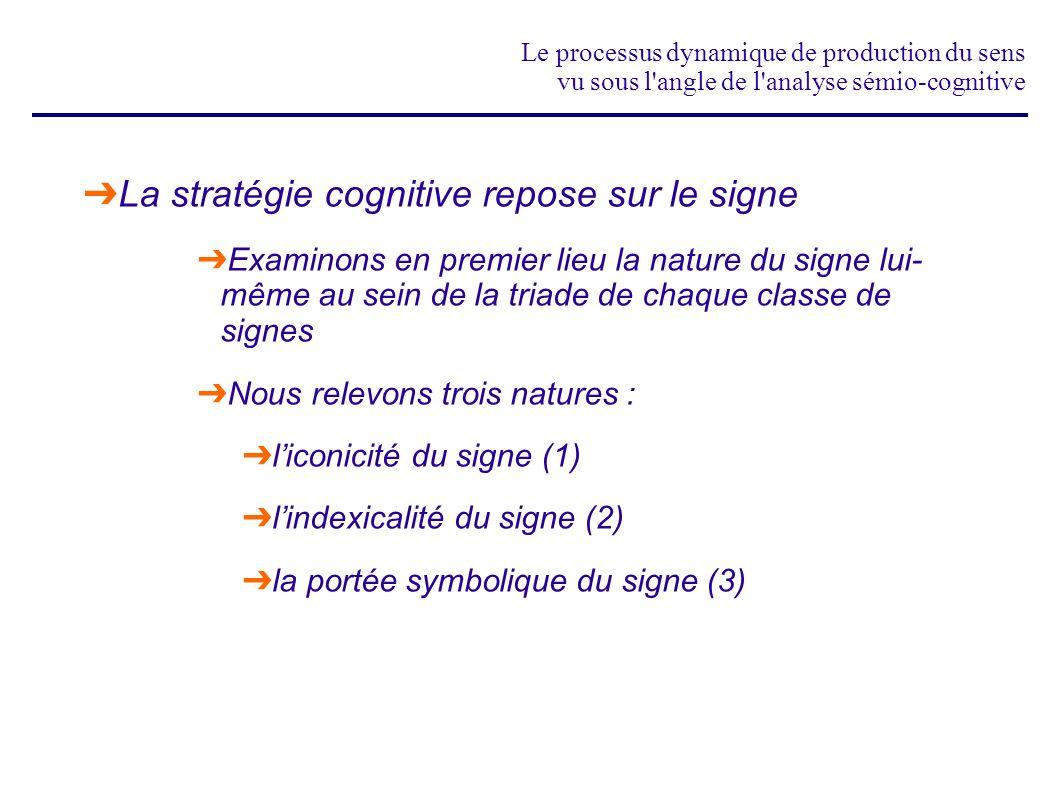 La stratégie cognitive repose sur le signe