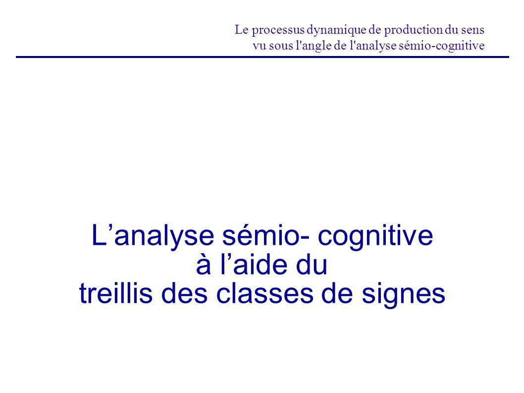 L'analyse sémio- cognitive à l'aide du treillis des classes de signes