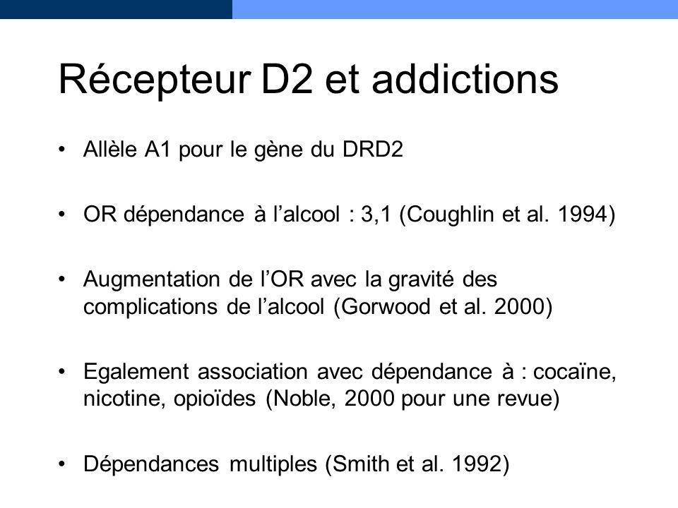 Récepteur D2 et addictions