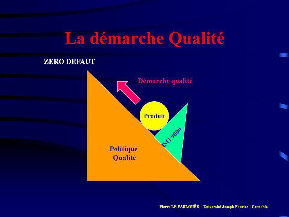 La démarche Qualité ZERO DEFAUT Démarche qualité Politique Qualité