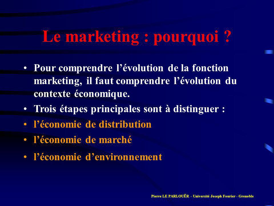 Le marketing : pourquoi