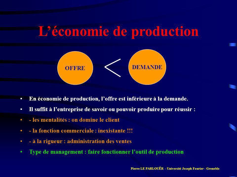 L'économie de production