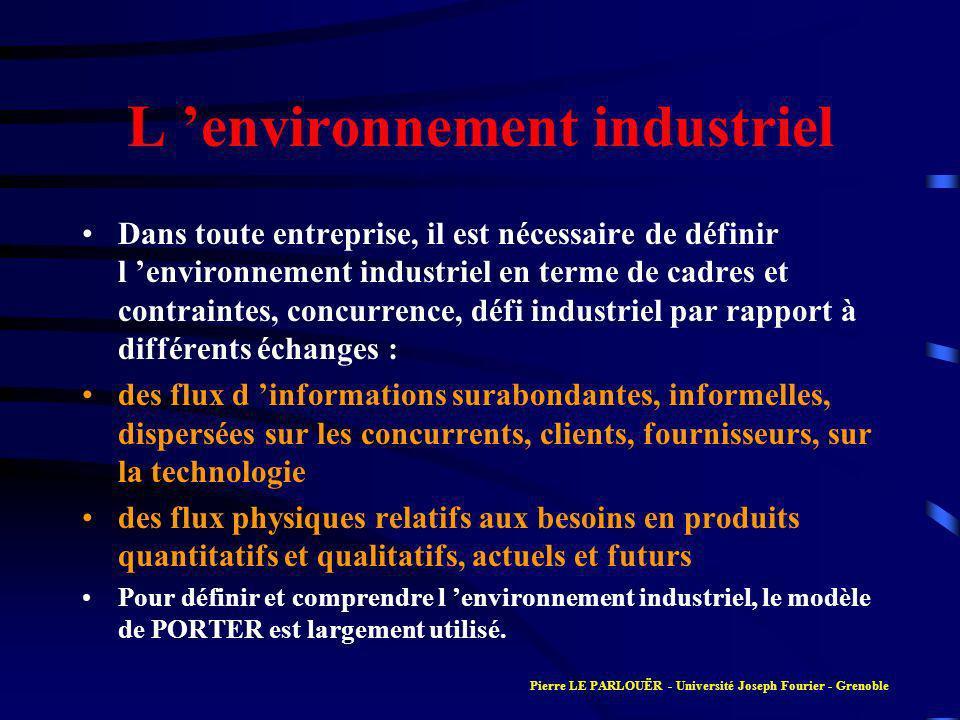 L 'environnement industriel