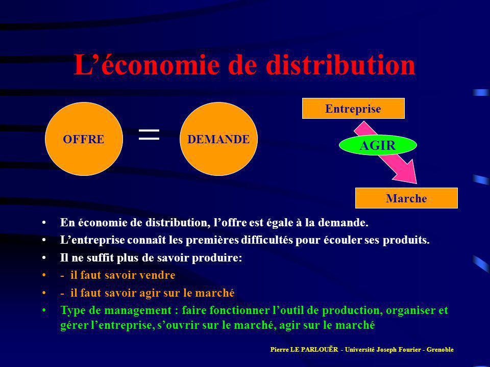 L'économie de distribution