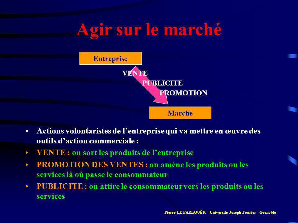 Agir sur le marché Entreprise. Actions volontaristes de l'entreprise qui va mettre en œuvre des outils d'action commerciale :